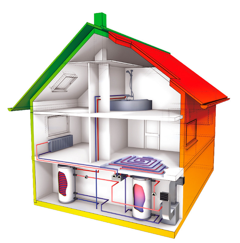 Systemdarstellung Luft-Wasser-Wärmepumpe | Quelle: BDH