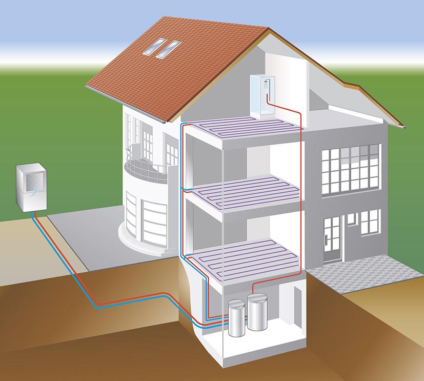 Schematisches Beispiel für eine Luft-/Wasser-Wärmepumpe zur Außenaufstellung. Quelle: Max Weishaupt GmbH